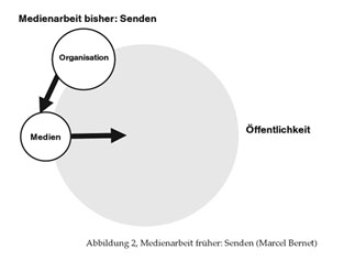 Grafiker 3_Medienarbeit