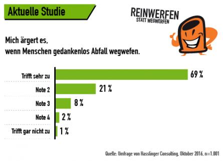 11-news_umfrage-2016