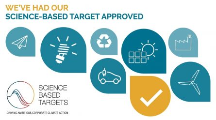 Science Based Targets Austria Glas Recycling