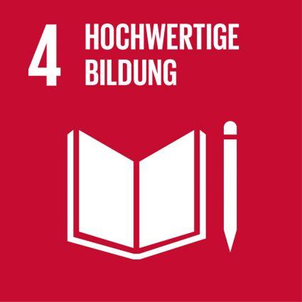 hochwertige Bildung: Mindset für Nachhaltige Entwicklung